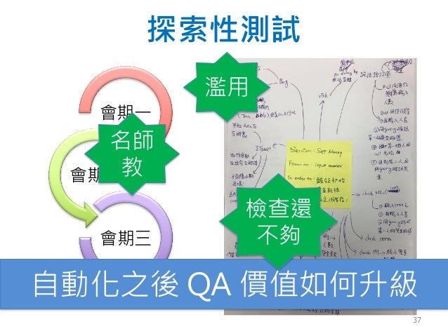 探索性測試 會期一 會期二 會期三 自動化之後 QA 價值如何升級 名師 教 濫用 37 檢查還 不夠