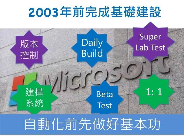 2003年前完成基礎建設 建構 系統 Daily Build 1:1 Super LabTest版本 控制 Beta Test 7 自動化前先做好基本功