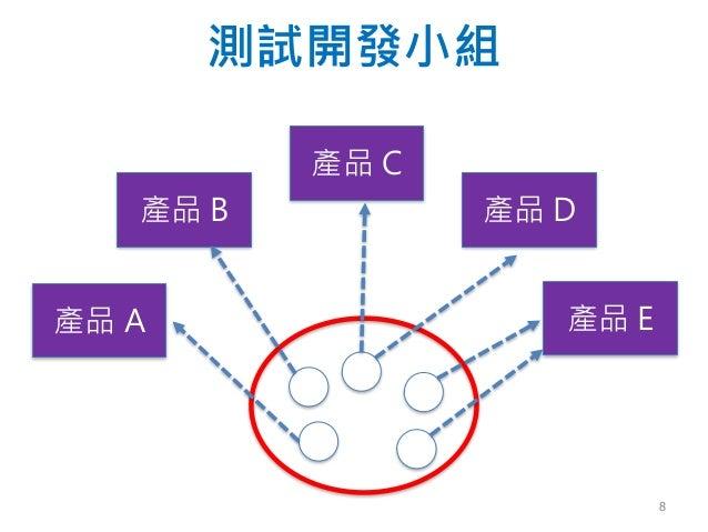 測試開發小組 產品 B 產品 C 產品 E產品 A 產品 D 8