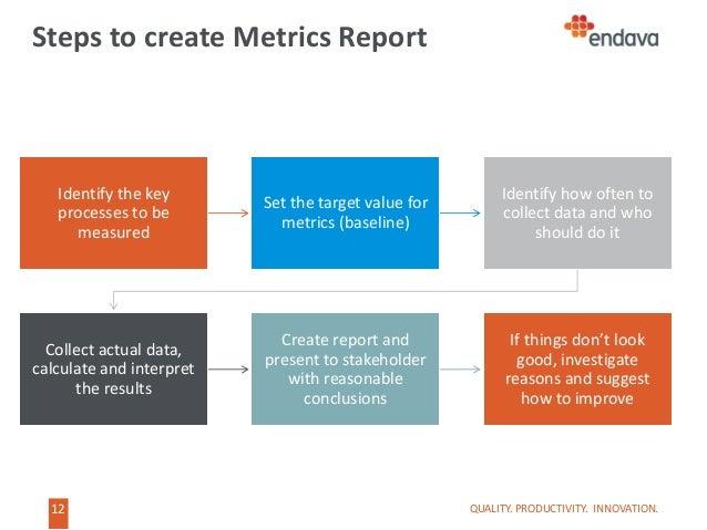 software testing metrics pdf