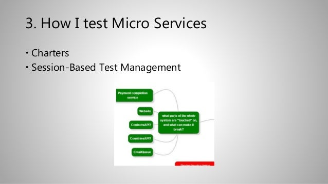 Exploratory Testing Micro Services on Intro To Technical Writing