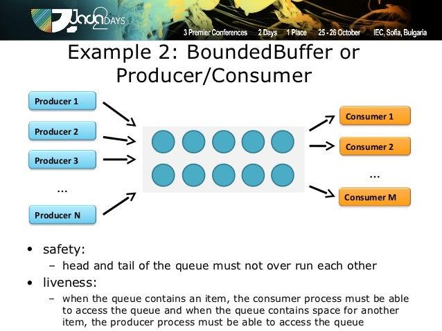 Producer–consumer problem