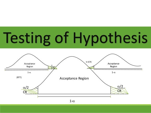 /2 CR /2 CR 1- Acceptance Region Testing of Hypothesis  (CR) 1- Acceptance Region (RTT)  (CR) 1- Acceptance Region