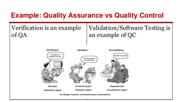 Testing, qa, qc. what the difference