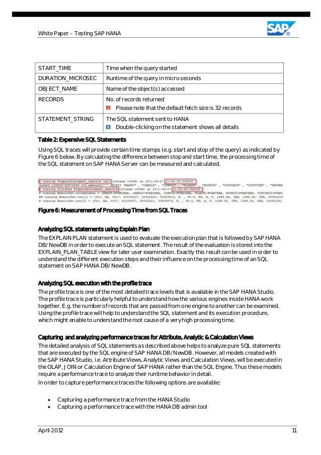 loadrunner resume - Vapha.kaptanband.co