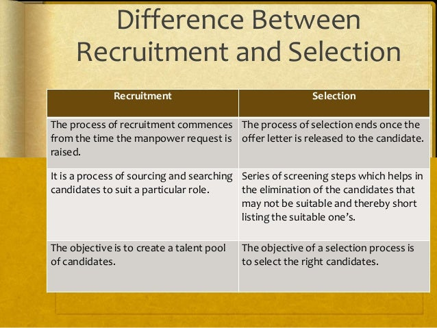 Testing and validating the hiring process ppt