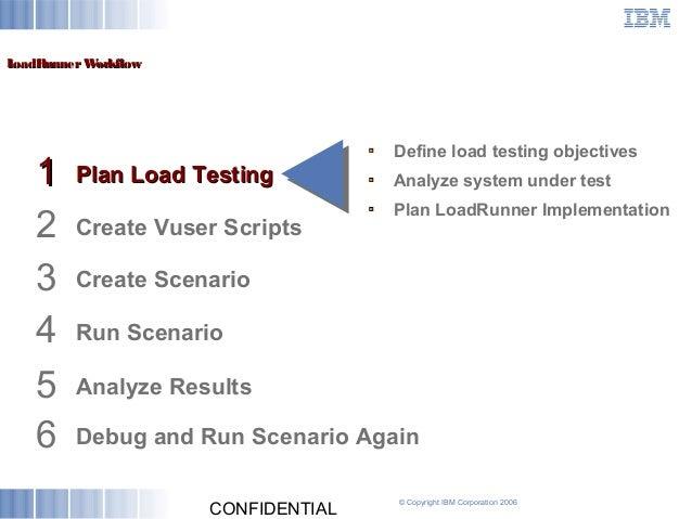 Jms performance testing using load runner download