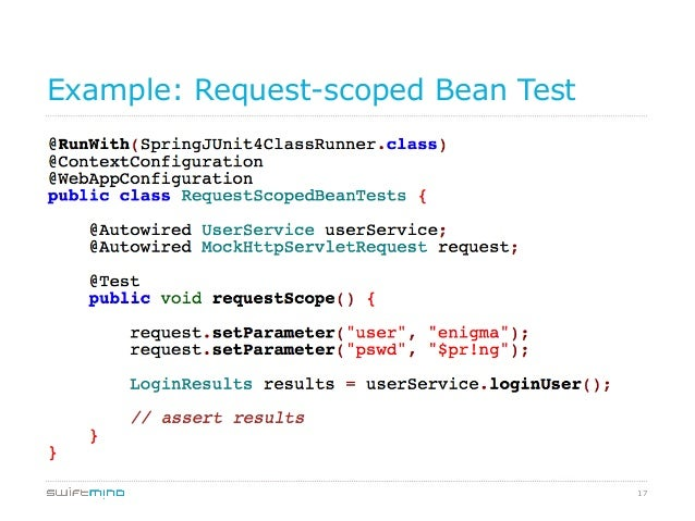 Testing Spring Mvc And Rest Web Applications