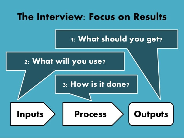 The Interview: Focus on Results 1: What should you get? Outputs 2: What will you use? Inputs Process 3: How is it done?