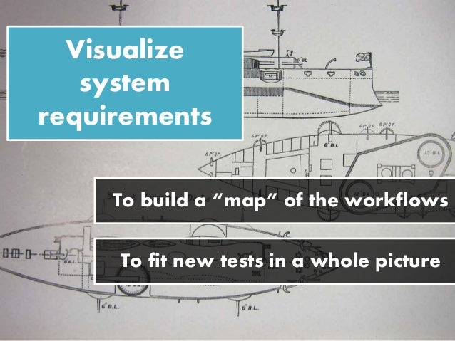 """Visualize system requirements To build a """"map"""" of the workflows To fit new tests in a whole picture"""
