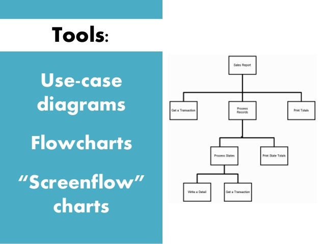 """Use-case diagrams Flowcharts """"Screenflow"""" charts Tools:"""