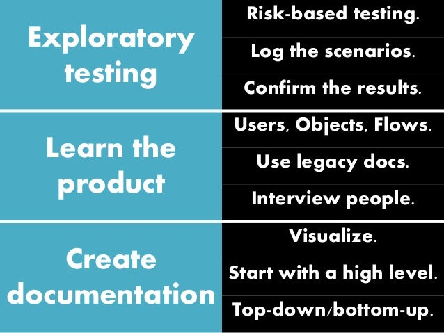 Exploratory testing Learn the product Create documentation Risk-based testing. Log the scenarios. Confirm the results. Use...