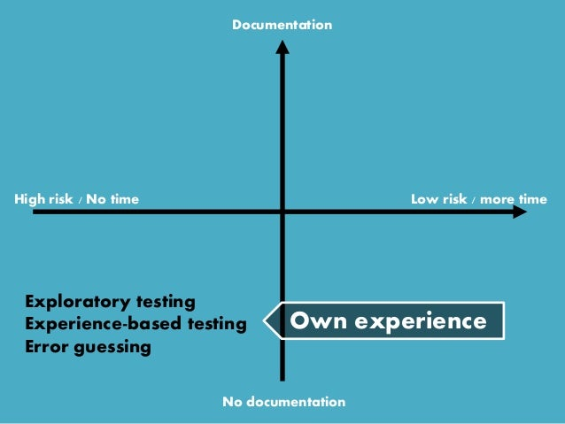 High risk / No time Low risk / more time Exploratory testing Experience-based testing Error guessing Own experience Docume...