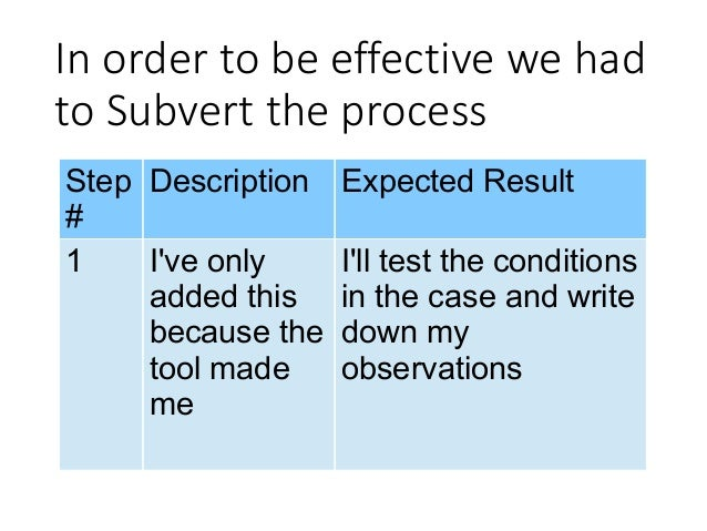 In order to be effective we had to Subvert the process Step # Description Expected Result 1 I've only added this because t...
