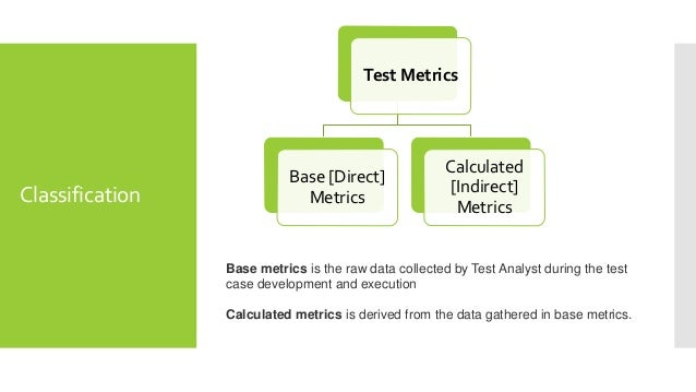 Software Test Metrics and Measurements