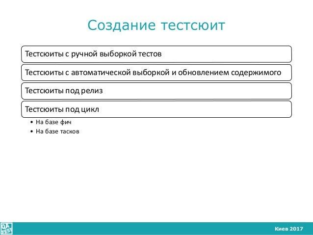 Киев 2017 Создание тестсюит Тестсюиты с ручной выборкой тестов Тестсюиты с автоматической выборкой и обновлением содержимо...