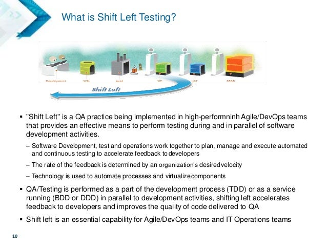 """10 What is Shift Left Testing?  """"Shift Left"""" is a QA practice being implemented in high-performninh Agile/DevOps teams th..."""