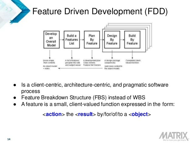 14 Feature Driven Development (FDD) ● Is a client-centric, architecture-centric, and pragmatic software process ● Feature ...