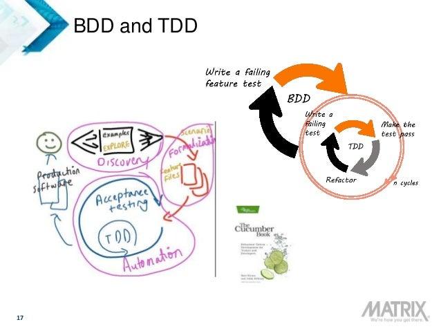 17 BDD and TDD