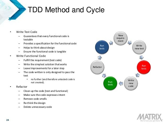 24 TDD Method and Cycle New require- ment Write new test Run tests Write new code Run tests Refactor Run tests • Write Tes...