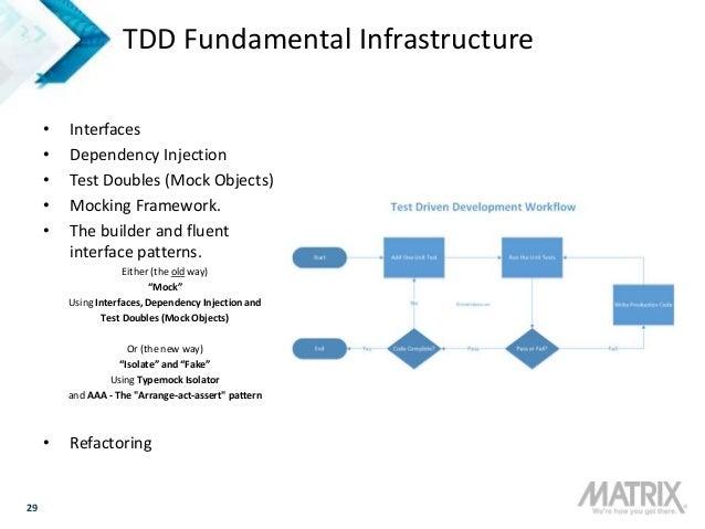 29 TDD Fundamental Infrastructure • Interfaces • Dependency Injection • Test Doubles (Mock Objects) • Mocking Framework. •...