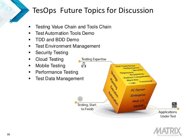 35 TesOps Future Topics for Discussion  Testing Value Chain and Tools Chain  Test Automation Tools Demo  TDD and BDD De...