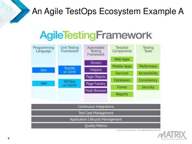 8 An Agile TestOps Ecosystem Example A