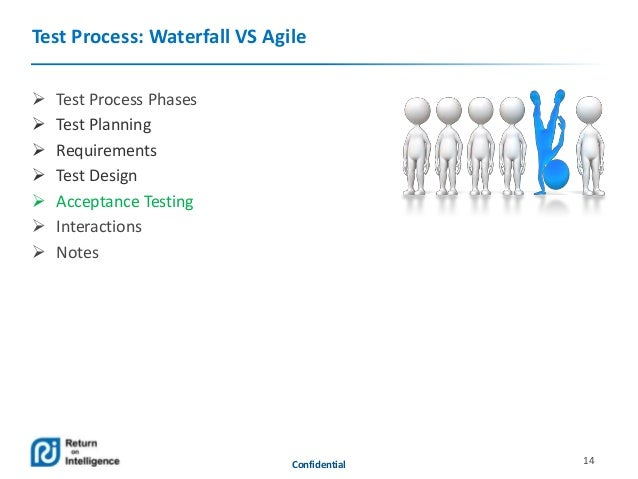 Differences between testing in waterfall and agile for Agile compared to waterfall
