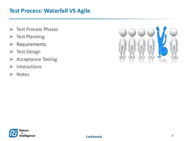 Differences between testing in waterfall and agile for Difference between agile and waterfall testing