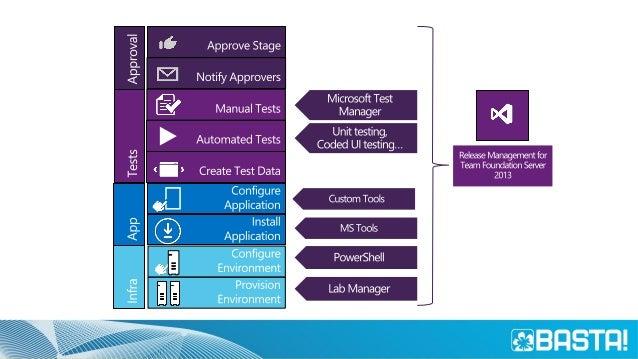 Platform Services Security & Management Infrastructure Services Web Apps Mobile Apps API Management API Apps Logic Apps No...