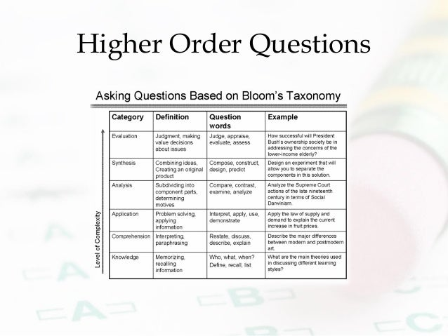 Higher Order Questions