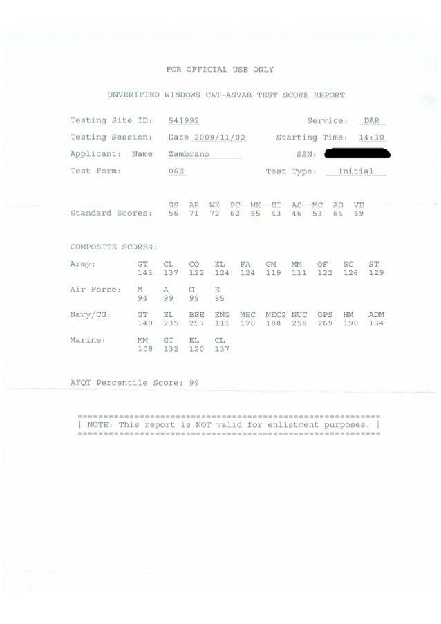 ASVAB Test Scores