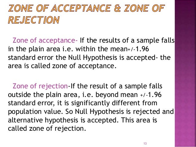 Zone of acceptance- If the results of a sample falls  in the plain area i.e. within the mean+/-1.96  standard error the Nu...
