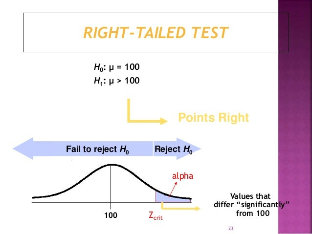 """RIGHT-TAILED TEST  H0: μ = 100  H1: μ > 100  Points Right  Values that  differ """"significantly""""  Fail to reject H0 Reject H..."""