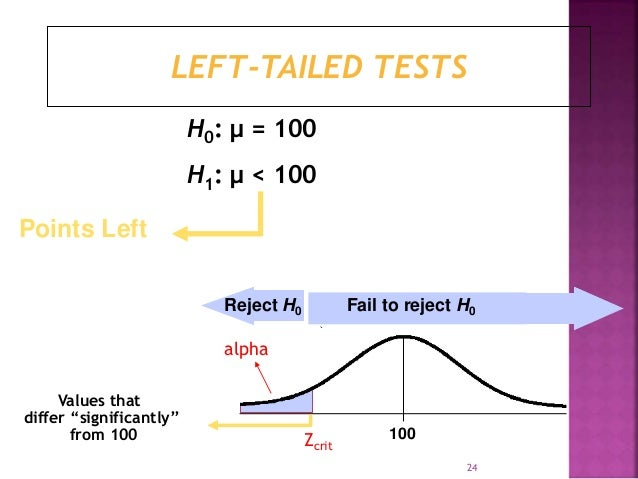 """LEFT-TAILED TESTS  H0: μ = 100  H1: μ < 100  100  Points Left  Values that  differ """"significantly""""  from 100  Fail to reje..."""