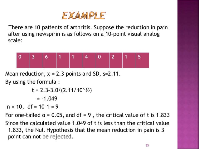 There are 10 patients of arthritis. Suppose the reduction in pain  after using newspirin is as follows on a 10-point visua...