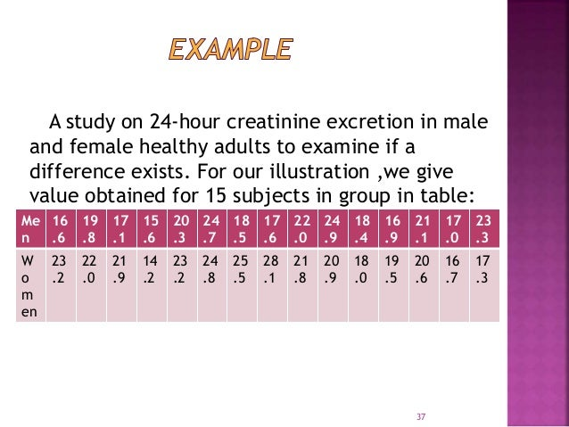 A study on 24-hour creatinine excretion in male  and female healthy adults to examine if a  difference exists. For our ill...