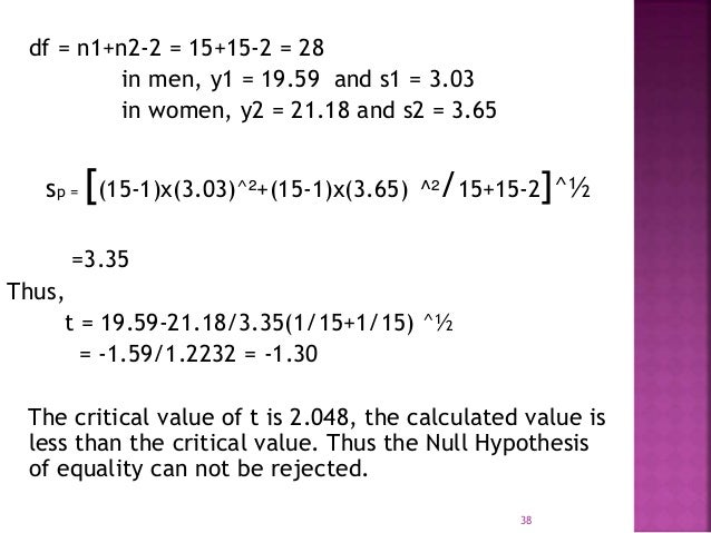 df = n1+n2-2 = 15+15-2 = 28  in men, y1 = 19.59 and s1 = 3.03  in women, y2 = 21.18 and s2 = 3.65  sp = [(15-1)x(3.03)^²+(...