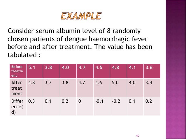 Consider serum albumin level of 8 randomly  chosen patients of dengue haemorrhagic fever  before and after treatment. The ...
