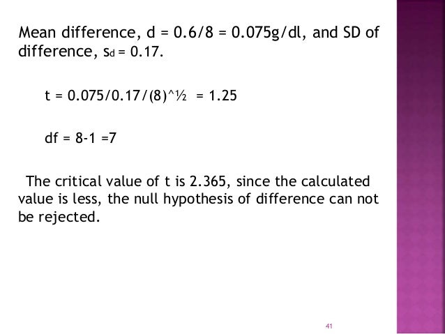 Mean difference, d = 0.6/8 = 0.075g/dl, and SD of  difference, sd = 0.17.  t = 0.075/0.17/(8)^½ = 1.25  df = 8-1 =7  The c...