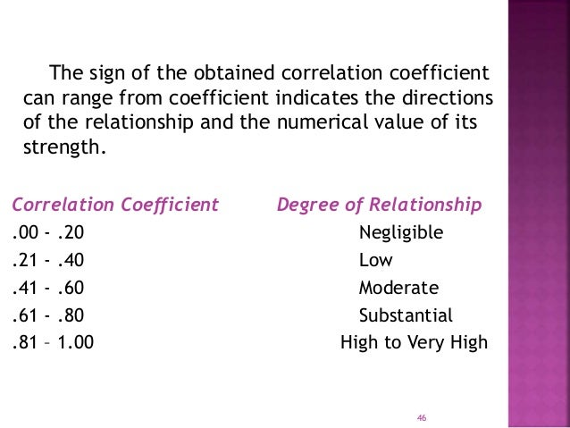The sign of the obtained correlation coefficient  can range from coefficient indicates the directions  of the relationship...