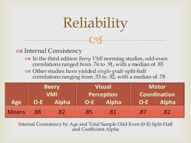 visual motor integration test pdf