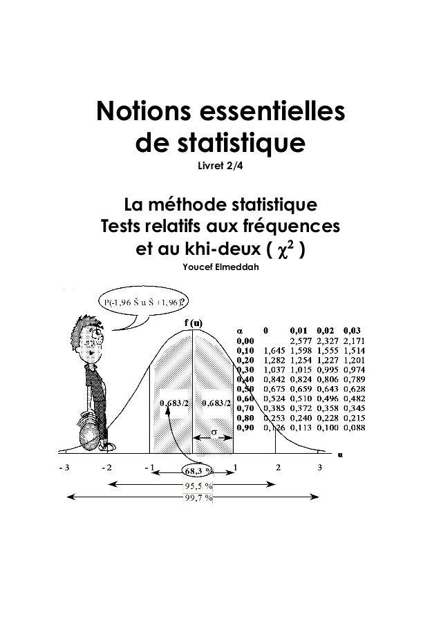 Notions essentielles de statistique Livret 2/4 La méthode statistique Tests relatifs aux fréquences et au khi-deux (  ) ...