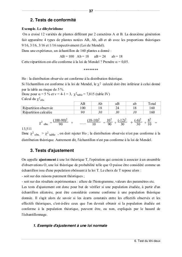 Tests relatifs aux fr quences et au khi deux for Table loi normale