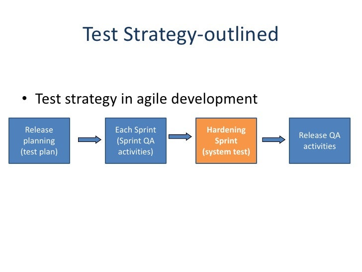 Agile testing strategy for Performance testing test plan template