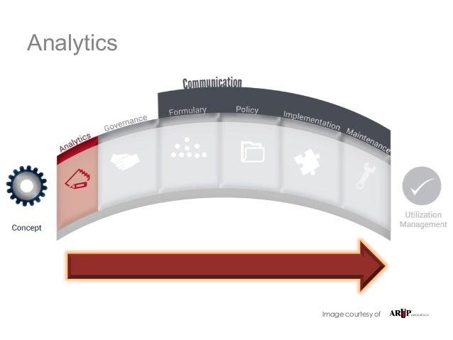 Analytics Image courtesy of
