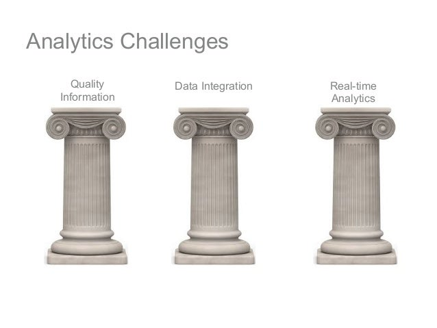Analytics Challenges Quality  Information  Data Integration Real-time  Analytics