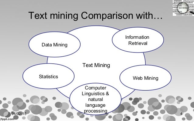 Text mining data mining difference quotient