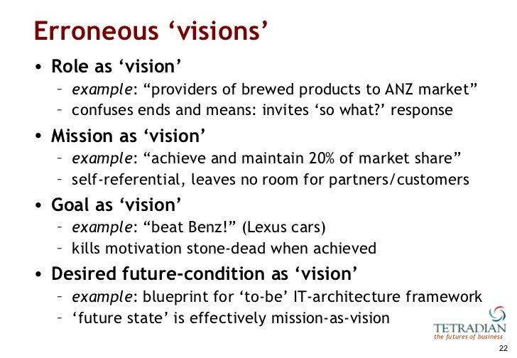 Vision Role Mission Goal A Framework For Business Motivation
