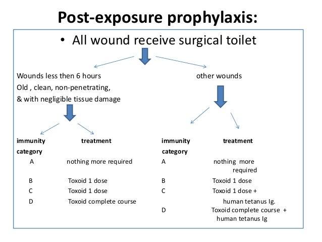 exposure prophylax...